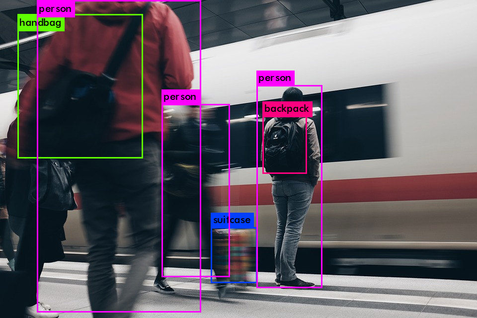 Object Classification in Trainstation