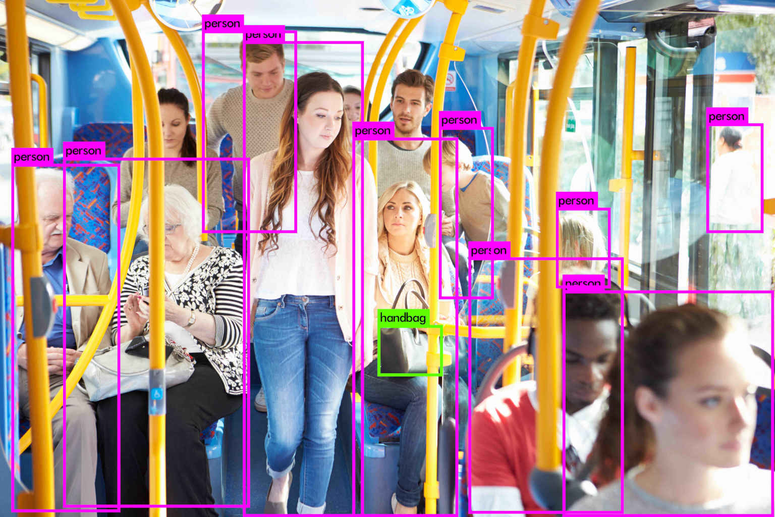 image of a crowded bus with people - automatic people counting (APC) with Isarsense