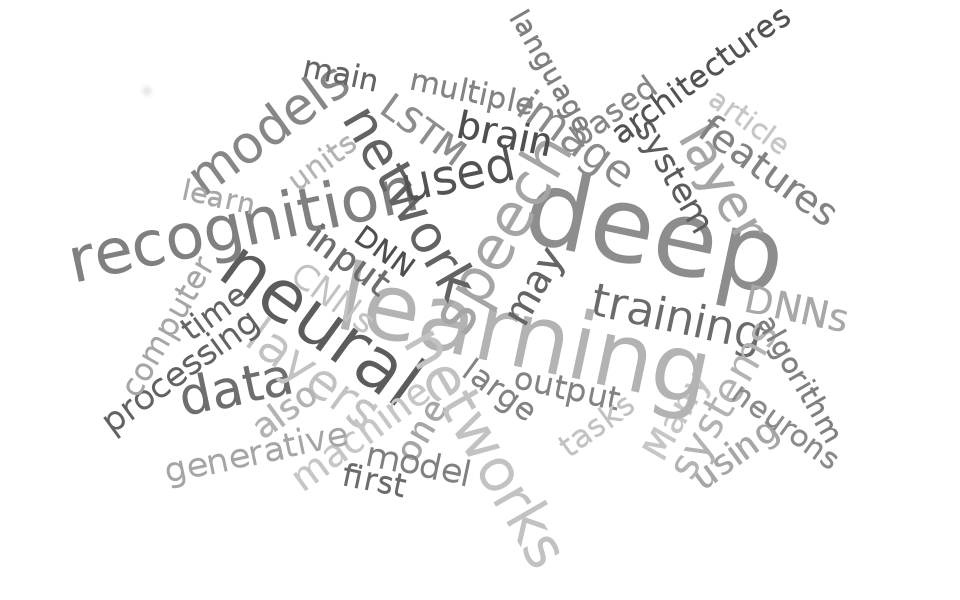Wordcloud Deep Learning